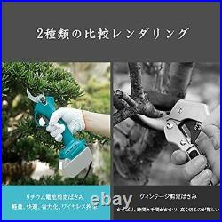 Tonsim Rechargeable 1.2 Inches 30 Mm Pruning Shears Compatible With Makita 18